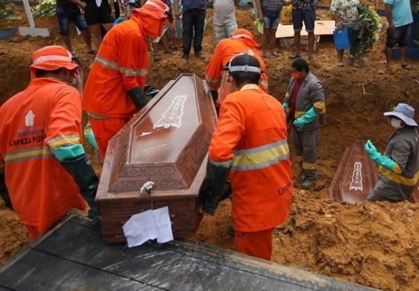 تور ارزان برزیل: تلفات کرونا در برزیل به 600 هزار نفر رسید